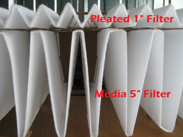 Pleated Media Filters Furnace Repair Chicago Ac Repair